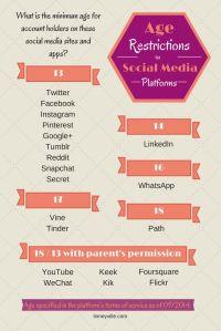 sociaal media